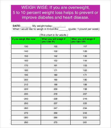 motivational weight loss charts