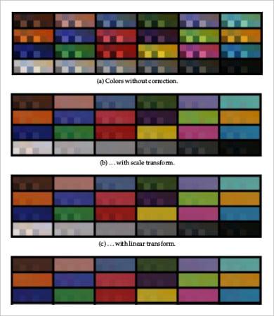 camera color temperature chart