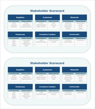 stakeholder scorecard