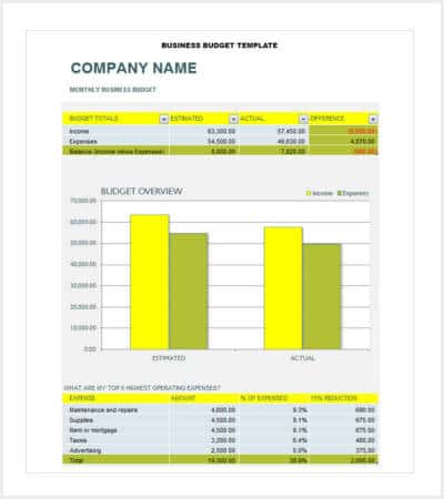 example business budget template min