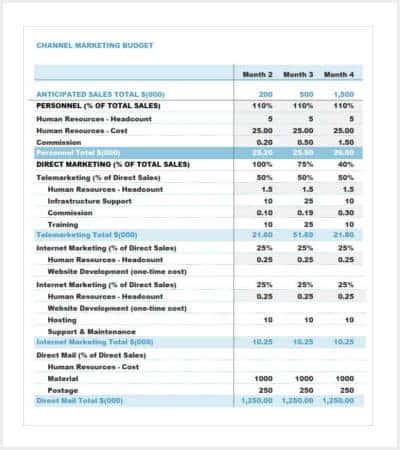 marketing budget spreadsheet template min