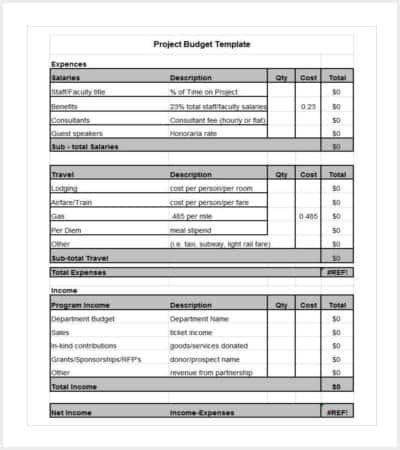 sample project budget spreadsheet