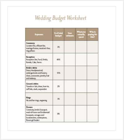corporate wedding budget template min