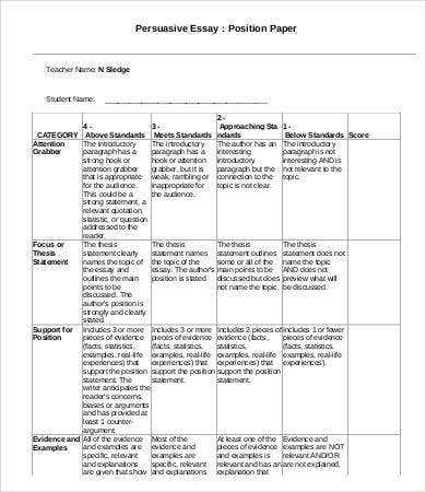 essay format concrete detail commentary Start studying english essay format learn vocabulary the purpose of a commentary sentence is to _____ how your concrete details _____ your body points.
