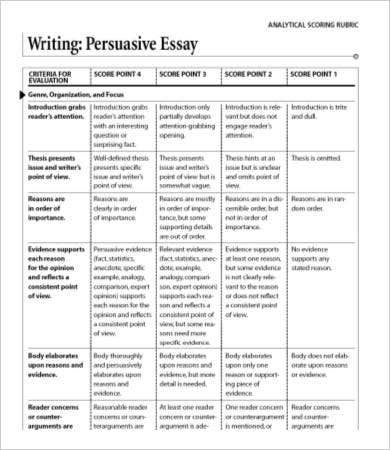 rubric for persuasive essay high school Persuasive essay rubric and other types of rubrics every student needs to know  this type of essay is written by high-school students taking courses of the.