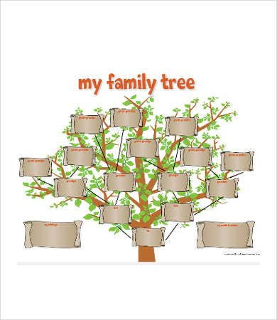 family tree chart for kids