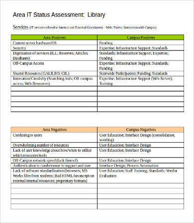 network risk assessment template - it assessment templates 9 free word pdf documents