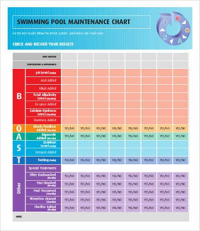 Pool Cleaning Chart
