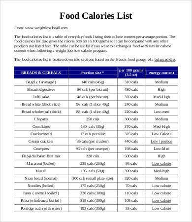 Food Calorie Chart Templates - 9+ Free Pdf Documents Download