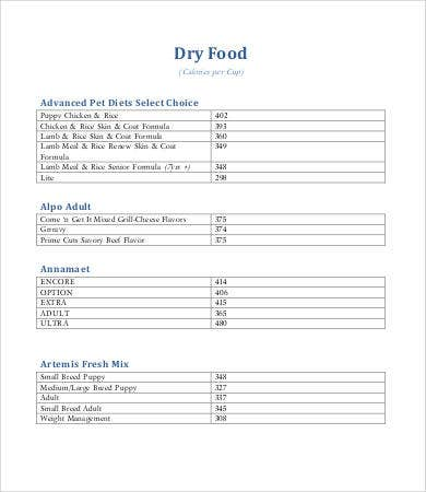 Food Calorie Chart Templates   Free Pdf Documents Download  Free