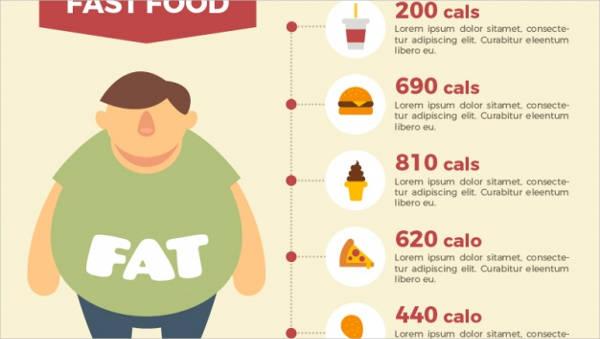 food calorie chart templates