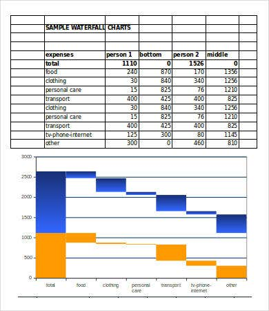 waterfall chart excel 6 free excel documents download