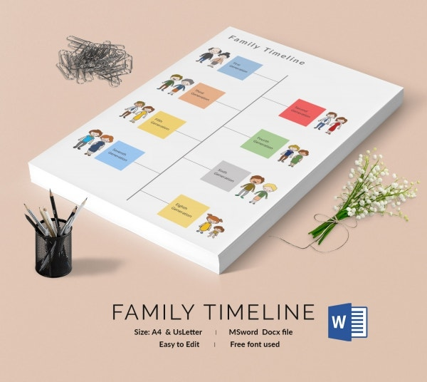 Family Timeline Template