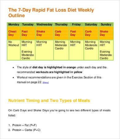 weekly diet chart for weight loss template