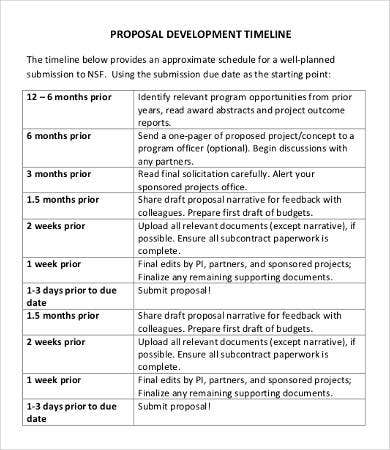 Proposal Development Timeline Template