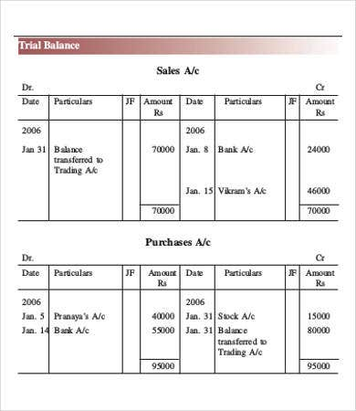 adjusted trial balance sheet1
