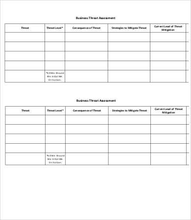 business threat assessment