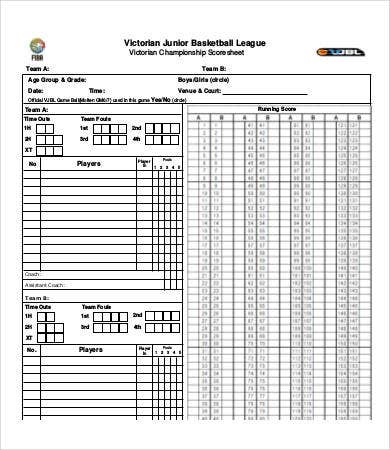 image regarding Printable Basketball Scorebook Sheets named Basketball Rating Sheet - 12+ Free of charge PDF Data files Down load