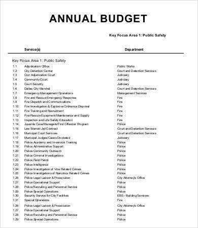 Department Annual Budget Template