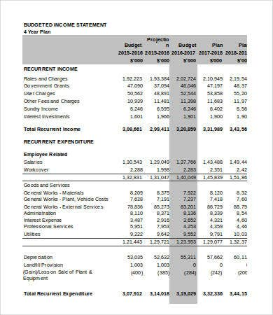 budgeted income statement template excel