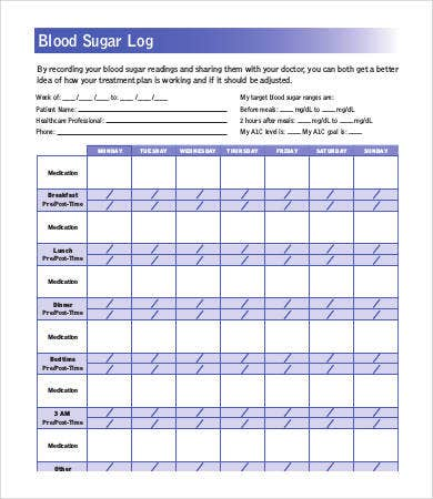 blood glucose log
