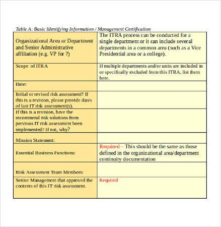 It Risk Essment Template | It Risk Assessment Template 10 Free Word Pdf Documents Download