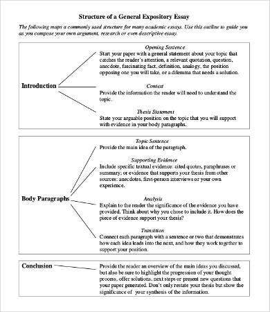 expository essay introduction structure How to write an introductory paragraph the introductory paragraph of any essay is where you will there are a few methods you can try to make your essay introduction strong for an expository or persuasive essay.