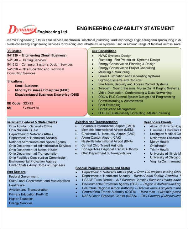 Perfect Engineering Capability Statement Template