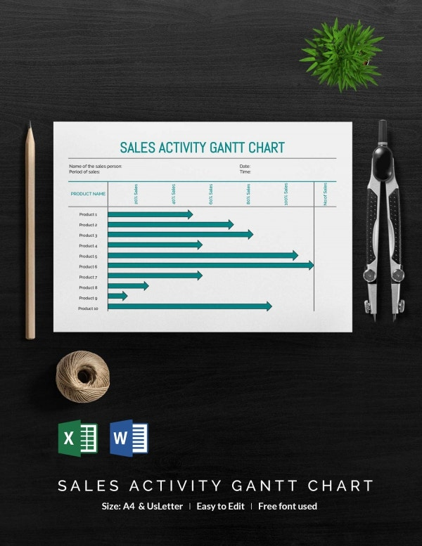 Sales Activity Gantt Chart