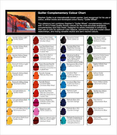 Color Wheel Charts 6 Free Pdf Documents Download Free Premium