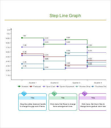 step line graph chart template