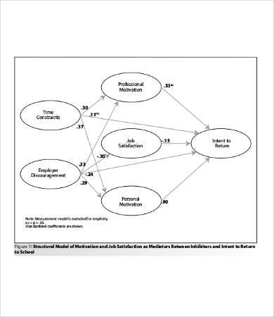 school nurse satisfaction survey template