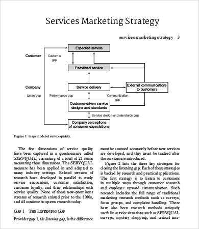 Service Marketing Strategy Template