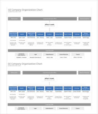 Large Company Organization Chart Template