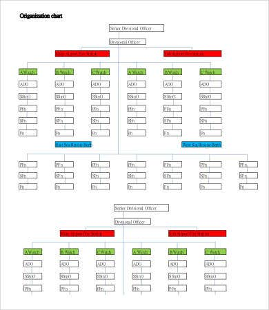 Large Establishment Organizational Chart Template