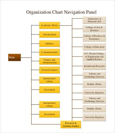 Large Organizational Chart Navigation Panel Template