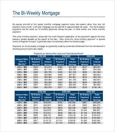 mortgage bi weekly payment schedule