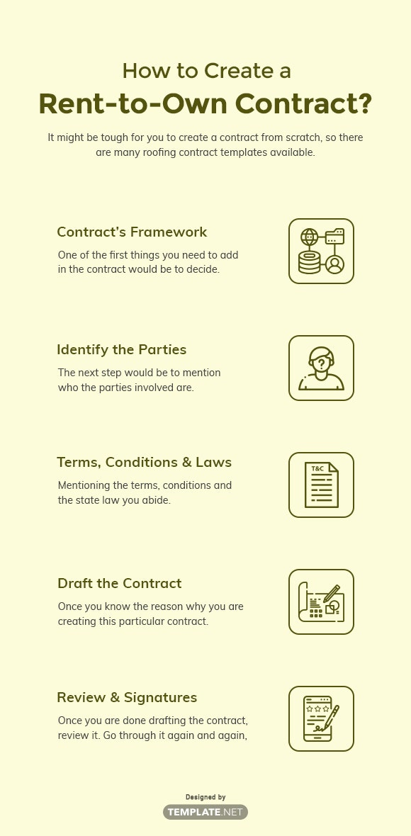 how to create a rent to own contract