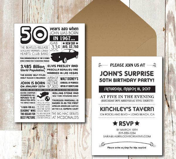 -Free Sample 50th Birthday Invitation
