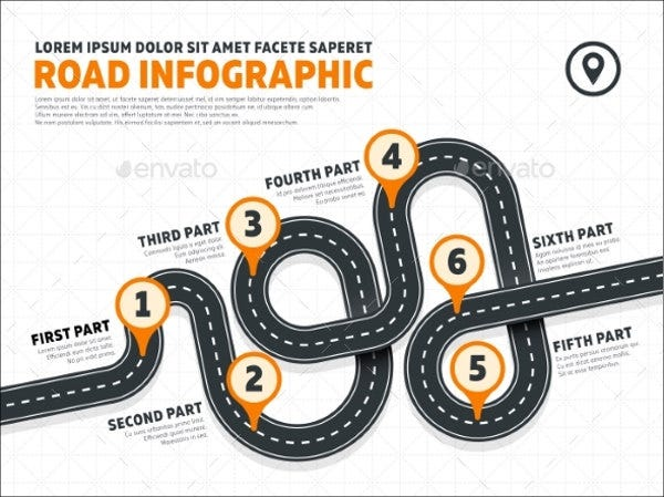 market-trend-road-map-template