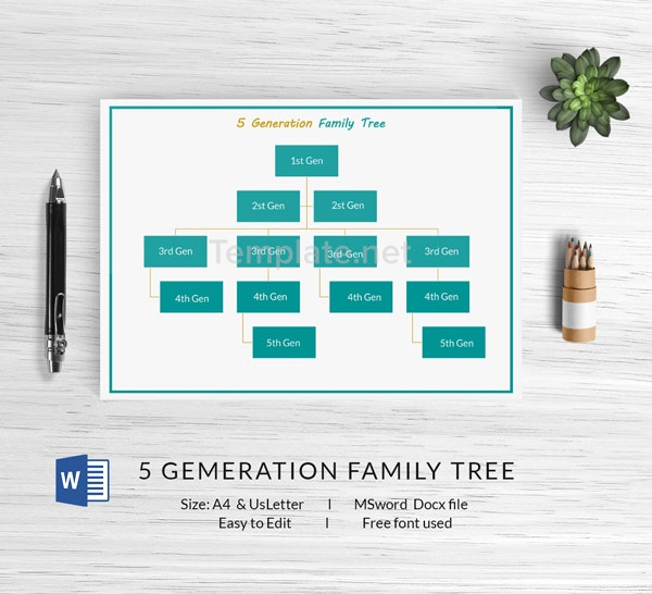 Editable Generation Family Tree Template