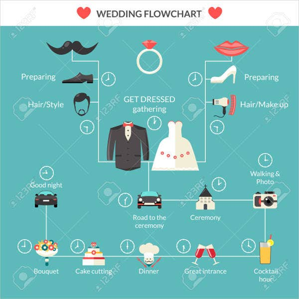 9+ Wedding Posters - PSD, EPS
