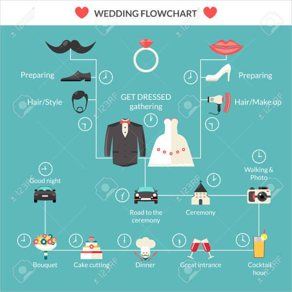 Wedding Planner Poster