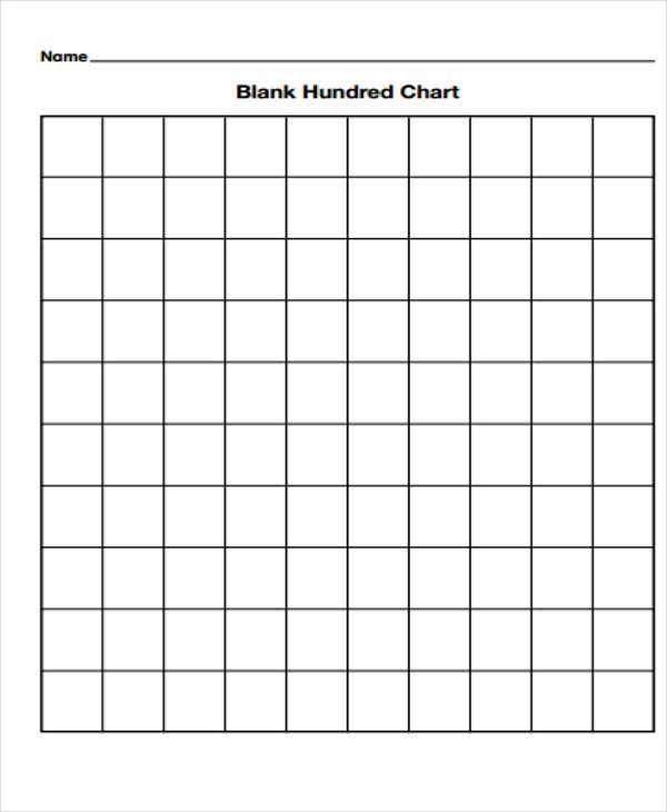 Doc800612 Blank Chart Templates chart template 80 More Docs – Chart Template
