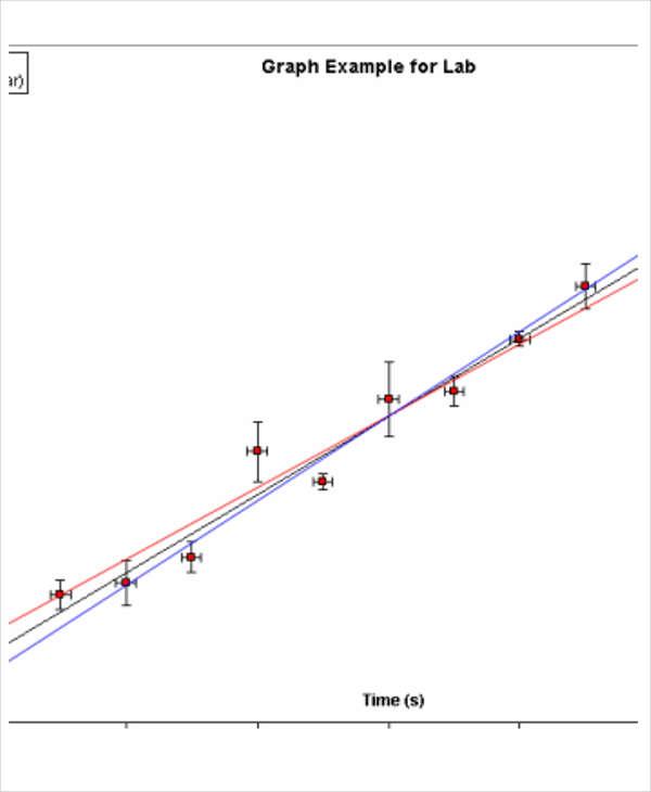 linear graph chart