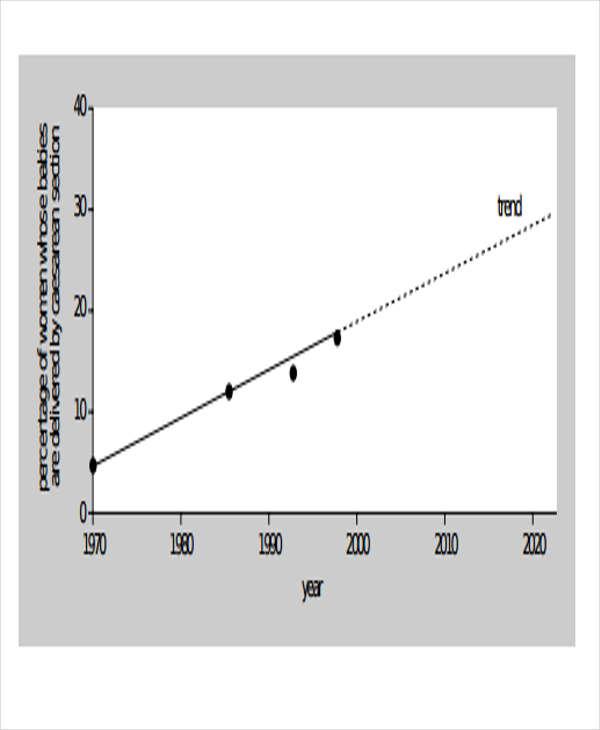 free graph chart