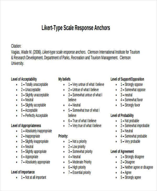 likert scale questions template - the gallery for likert scale template