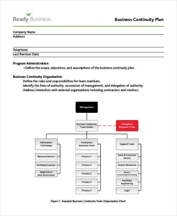 basic continuity business plan template