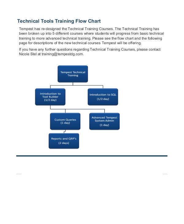 technical training flow chart template