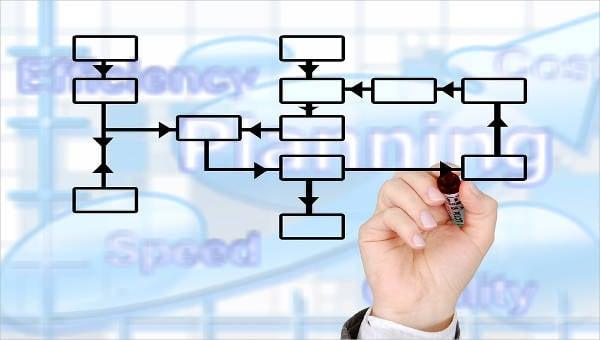 6 marketing flow chart templates